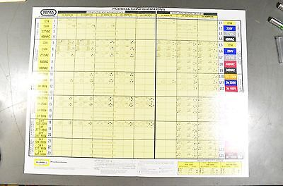 Hubbell Configurations Identification Wiring Device Division Outlet Guide Poster