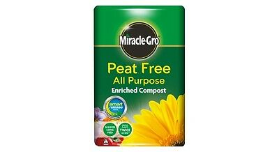 Miracle Gro Peat Free All Purpose Enriched Compost 8ltr