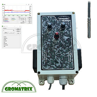 Gromatrix Airate 2T Twin Fan Temperature Controlled for Hydroponic Grow Rooms