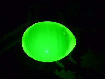 EASTER EGG. Uranium glass, late 19th century. Imperial Glass Factory
