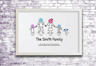 Handmade button family personalised frame, gift, bespoke, present, picture
