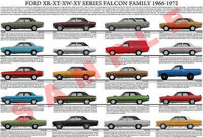 Ford Falcon XR XT XW XY posters GT HO Phase III Fairmont Fairlane GS