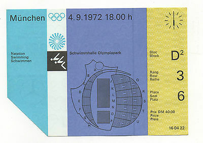 Orig.Ticket  Olympic Games MÜNCHEN 1972 - SWIMMING  04.09. // with 6 Final`s  !!
