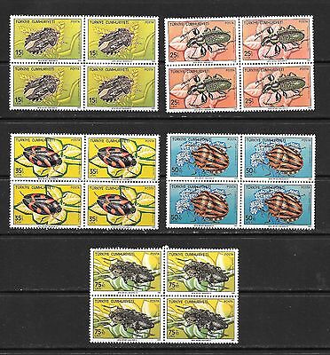 Turkey 1983 Insect Pests ( 2nd series ) Block of Four MNH **
