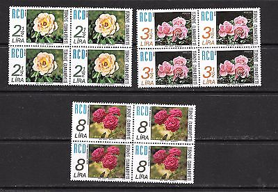 Turkey 1978 Development Co-operation RCD Block of Four Mint Never Hinged **