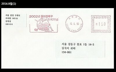 Soccer,2002 FIFA World Cup,Sports,Korea Meter Cover