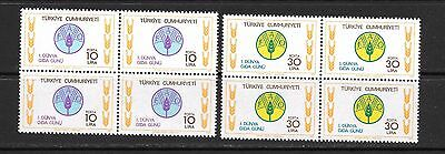 Turkey 1981 World Food Day Block of Four Mint Never Hinged **