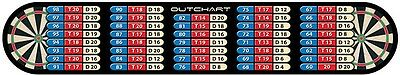 Outchart Throw Line Darts Starting Line w/ Free Shipping