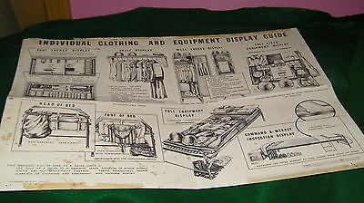 VIETNAM War era ARMY soldiers Clothing and Equipment Display poster