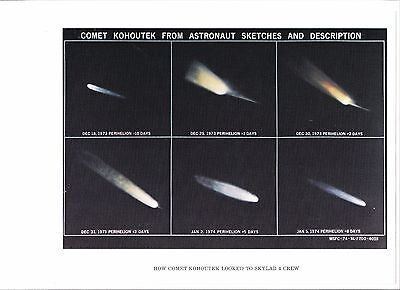 How Comet Kohoutek Looked To Skylab 4 Crew Lithograph
