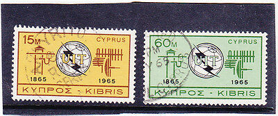 Stamps of Cyprus.