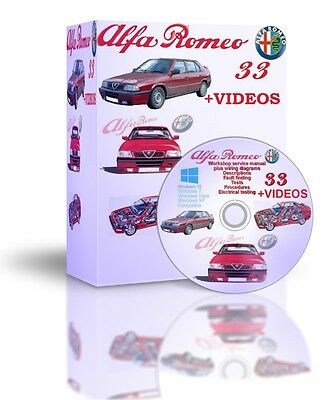 Alfa Romeo 33 Complete Workshop And Service Manual 1983-95 PLUS VIDEOS DVD