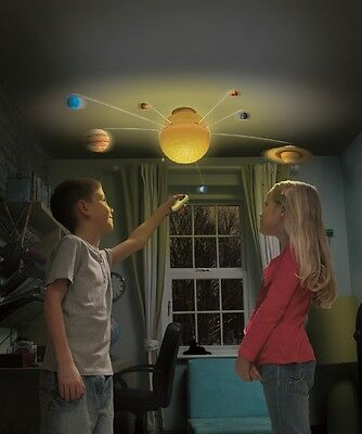 solar system in my room . Ceiling Light/Lamp