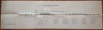 ORIGINAL WWII WEAPONS TRAINING POSTER: 20mm M2 AUTOMATIC GUN DETAILS