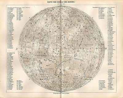 ca 1900 The MOON PLANET Antique Map