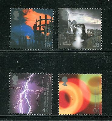 Great Britain 1894-97, 2000 Fire And Light Mnh, (Id6009)