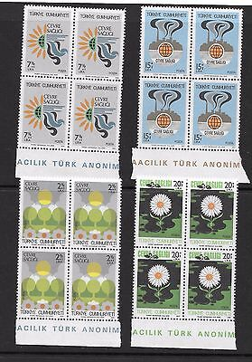 Turkey 1980 Environmental Protection Block of Four MNH **