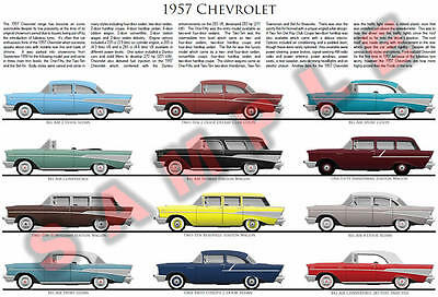 1957 Chevrolet model chart poster Bel Air 210 150 Nomad Beauville Handyman Sport