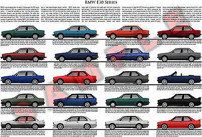 BMW E30 series poster model chart 1982 to 1993316 318 325 324 333 323 M3 Alpina