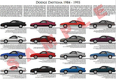 Dodge Daytona model chart poster Turbo Z C/S IROC Shelby Pacifica ES