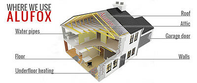 20% off, limited time, was £148   ALUFOX Reflective Insulation- Loft, Roof 24sqm