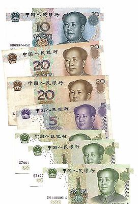 Current China Currency