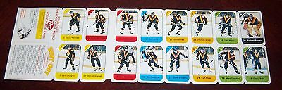 Post cereal panel 1982-83 Vancouver Canucks