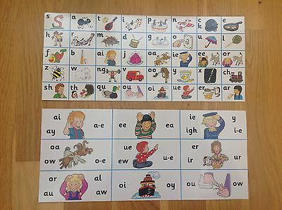 NEW Jolly Phonics Letter Sound Strip Learning Vowels Sounds School Primary