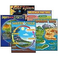4 Geography Poster Chart SET Weather Earth Water Planet