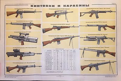 Original Cold War Russian Poster: Capitalist Countries' Rifles & Carbines