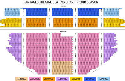 3 Tickets Finding Neverland Pantages Theatre 03/02/17 Third Row Side Orchestra