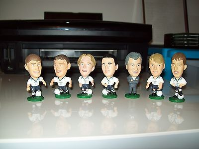 Euro 96 Football Cup Squad Figures