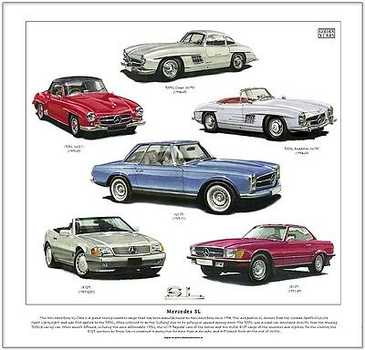 Mercedes Sl Cars 1954-2001--Car Art Print