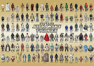 Vintage Star Wars Figure Reference Poster. 104 Figures 1977-1985 Gold