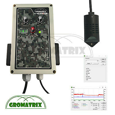 Gromatrix Airate 2 Pro Twin Channel Temperature Controlled Fan Controller