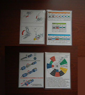PAT Portable Appliance Testing Tester Quick Reference Cards