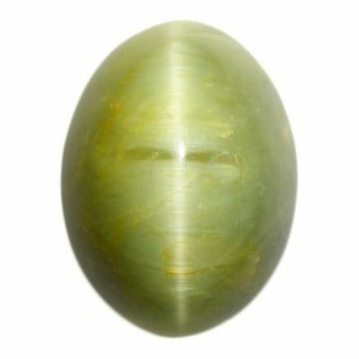 "11.010 Cts"" VERY VERY RARE NATURAL RARE WOW GREEN QUARTZ CAT'S EYE OVAL CAB  !!!"