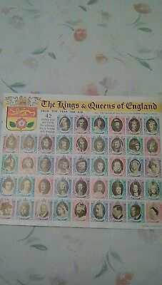 Old stamp collection of portraits of The Kings and Queens of England