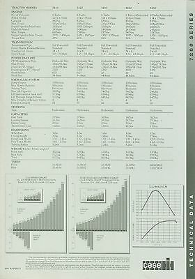 1994 Case Ih 7200-Series Specification Sheet