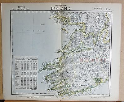 1883  Antique Map - Ireland South West, Sheet 3