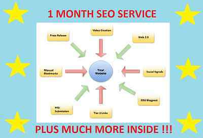 *** 1 Month PREMIUM QUALITY High PR Backlinks Google SERPS 9 Stages SEO ***