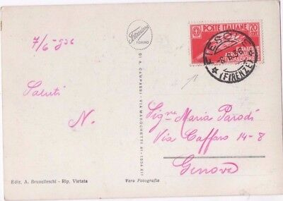 Italy 1936 20C Aviation Exhibition. Isolated On Postcard Cover