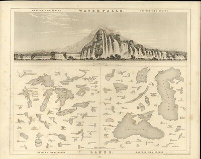 World waterfalls lakes comparative diagram chart 1848 Russell Archer Gilbert map