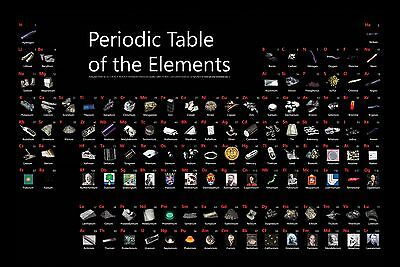 Illustrated Periodic Table of the Elements Poster 36x24 (2017)