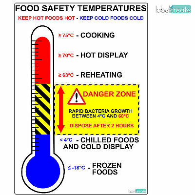 Food Safety Temperatures Sign - High Quality Self Adhesive Glossy Plastic Sign