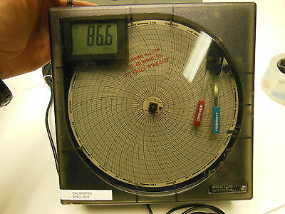 Dickson TH803 Chart recorder High Resolution Temperature and Humidity Chart Reco
