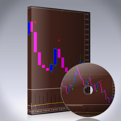 №2 The Best Forex System - 90% Win