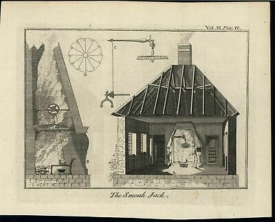 Smoke Jack Hand Powered Extractor Fan Chimney 1748 antique engraved print