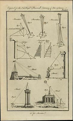 Optics Light Ray Varied Focal Points Measuring Angle 1771 antique engraved print