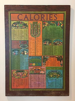 Antique Vintage Calories & Food Groups Decoupage Colorful Wall Art